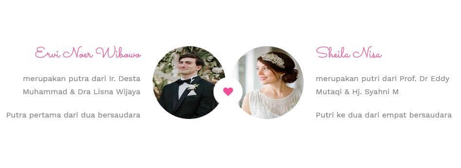 Mempelai Pernikahan
